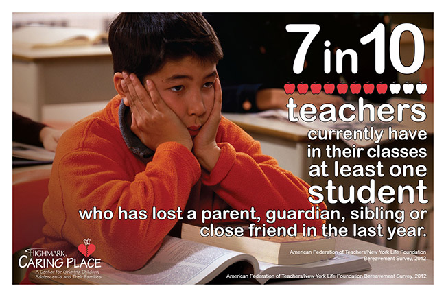 7 in 10 teachers currently have in their classes at least one student who has lost a parent, guardian, sibling, or close friend in the last year. Source: American Federation of Teachers/New York Life Foundation, Bereavement Survey, 2012